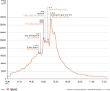 El salto de #Baumgartner también batió records enTwitter