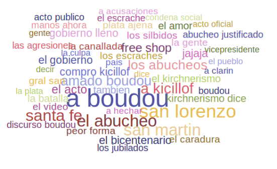 Boudou wordcloud 4-2