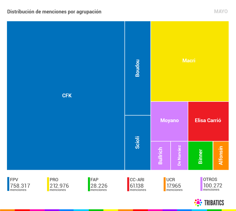 http://tribaticsblog.files.wordpress.com/2013/06/politicos-arg-2013_treemap-mayo.png