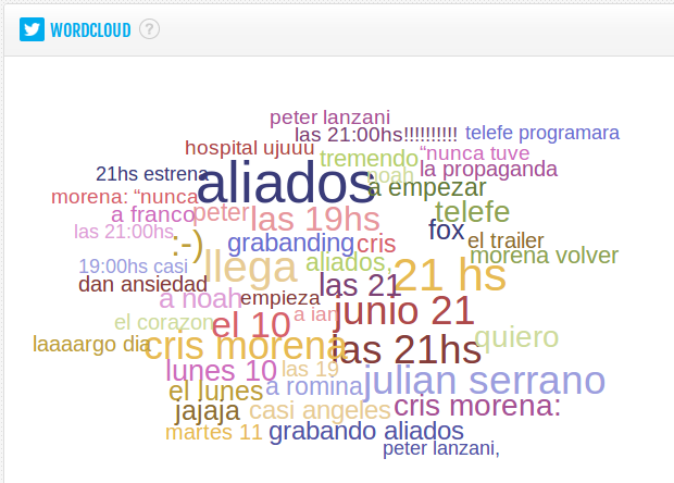 http://tribaticsblog.files.wordpress.com/2013/06/wordcloud-aliados.png