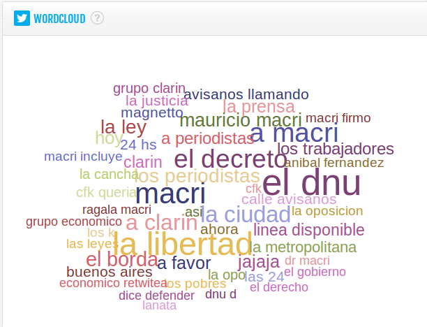 http://tribaticsblog.files.wordpress.com/2013/06/wordcloud-macri-15-5.png