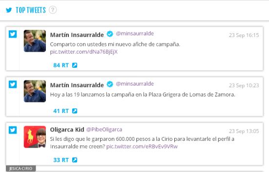 top 3 tweets 23 septiembre