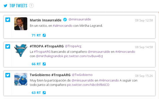 top 3 tweets 8 septiembre