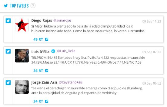 top 3 tweets 9 septiembre