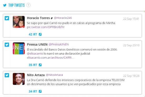 top tweets 22 septiembre